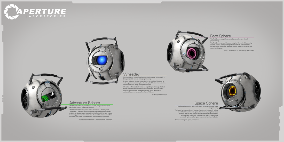 Glados And Cores Aperture Laboratory